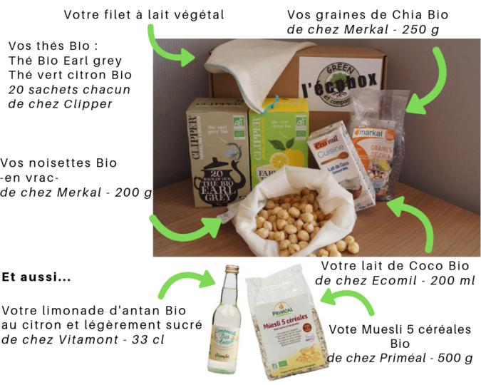 wizi box vitaminée