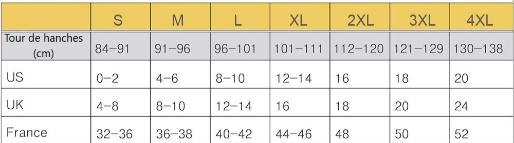 culotte menstruelle du S au 4xl guide des tailles
