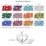 table-des-couleurs-des-pierres-de-naissance