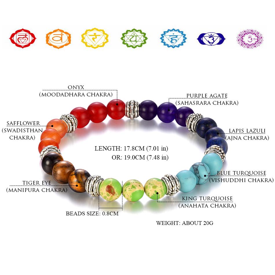 bracelet chakra femme
