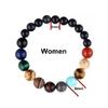 Pierres planètes solaires pierres astrologiques bracelet Boutique zen style