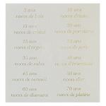 carte personnalisable en menu - Thème anniversaire de mariage