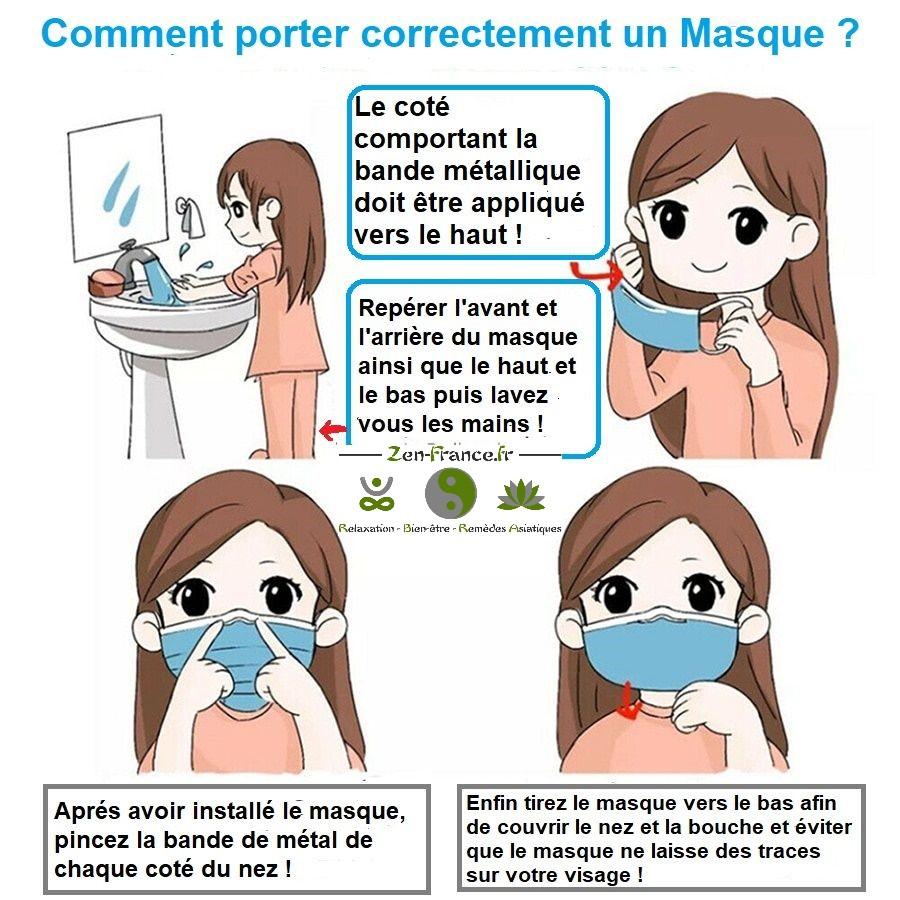 Masque de protection chirurgical pour enfant comment le mettre