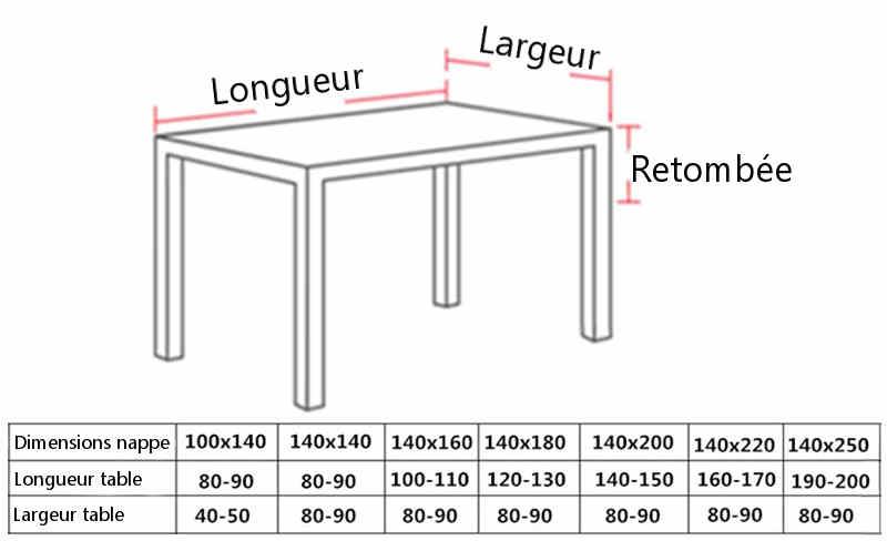 comment calculer dimension nappe