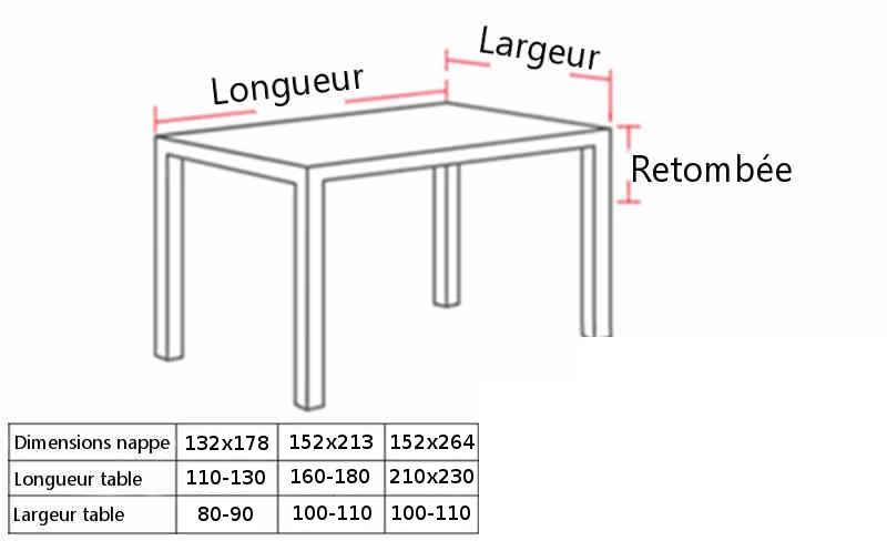 comment mesurer une nappe rectangulaire